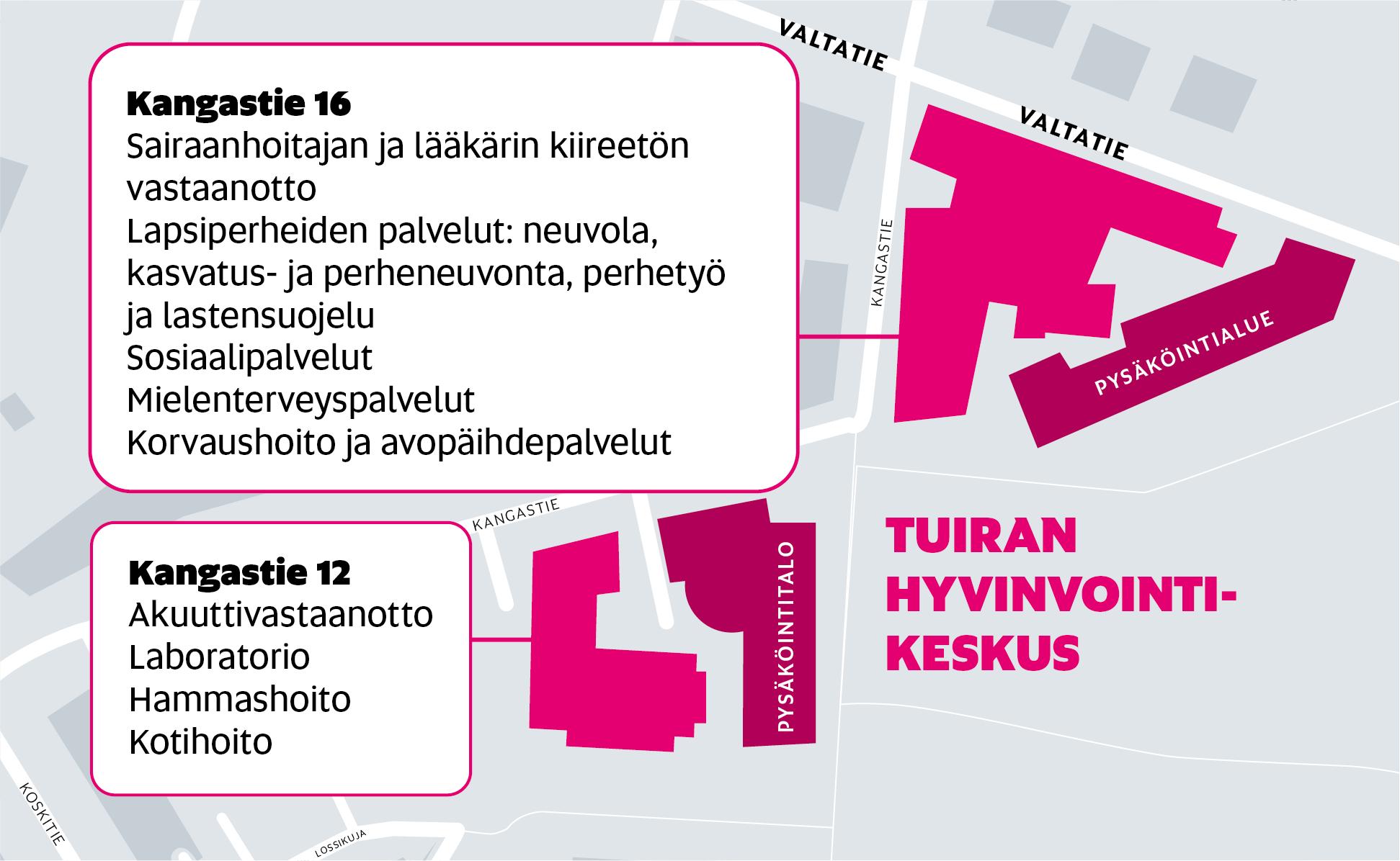 Oulun Mielenterveyspalvelut